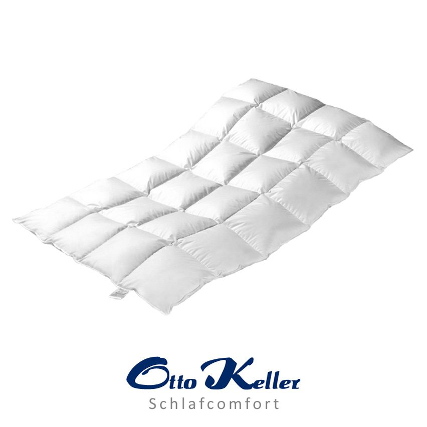 Otto-Keller-Premium