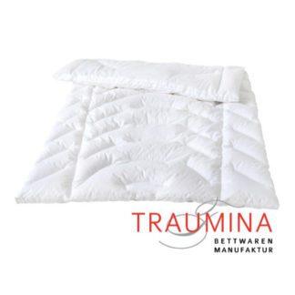 Traumina-Exclusive-Body-WinterPlus